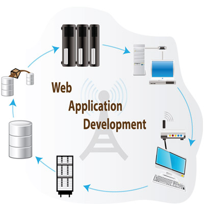 Web Application Development Company in Delhi